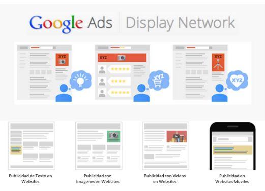 Display de algunos de los Ads de Google